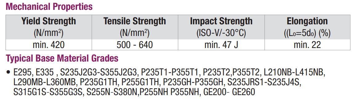 GeKa G3Si 1 Mechanical Properties